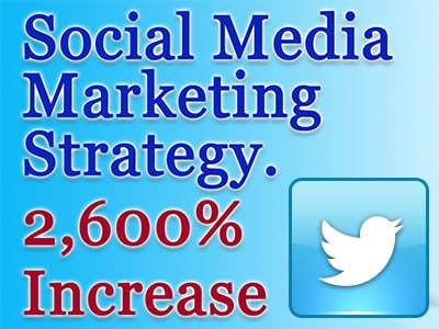 Social Media Marketing Strategy – Boosting Your Twitter Results