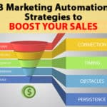 3 Marketing Automation Strategies to Boost Your Sales